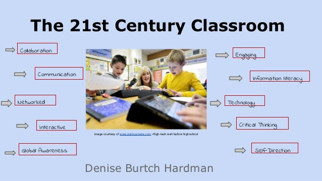 The 21st Century Classroom Denise Burtch Hardman Collaboration Communication Networked Interactive Engaging Information li...