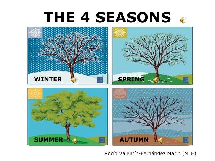 THE 4 SEASONS WINTER SPRING SUMMER AUTUMN Rocío Valentín-Fernández Marín (MLE)