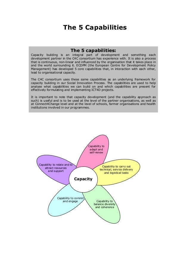 The 5 Capabilities                              The 5 capabilities:Capacity building is an integral part of development an...