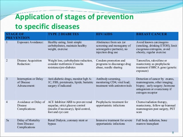 Everyday Cancer Prevention Tips  Prevention
