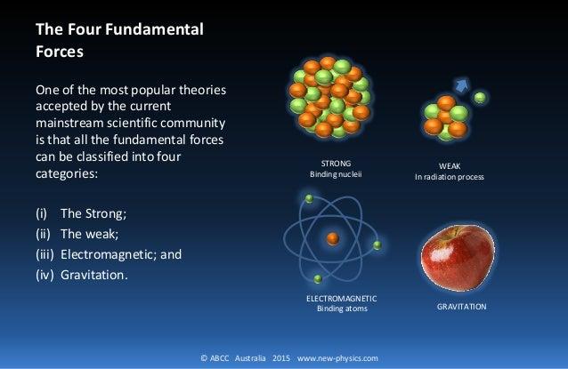 Fundamental interaction - Wikipedia