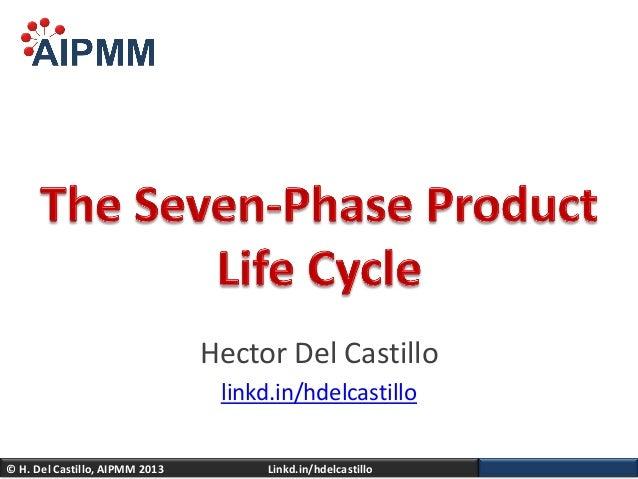 Hector Del Castillo linkd.in/hdelcastillo © H. Del Castillo, AIPMM 2013  Linkd.in/hdelcastillo