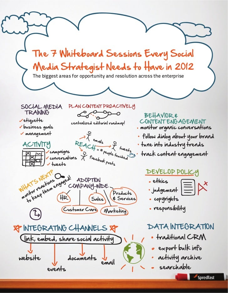 The 7 whiteboard sessions every social media strategist needs to have in 2012