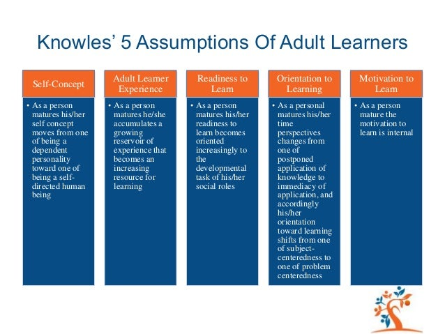 six principles of andragogy Malcolm knowles' 6 adult learning principles principles of adult learning have been examined extensively malcolm knowles defined the term andragogy in the 1970s as 'the art and science of.