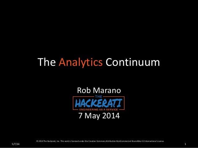 The Analytics Continuum