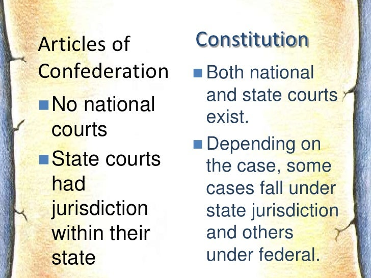 Comparison of The Articles of Confederation and The Constitution