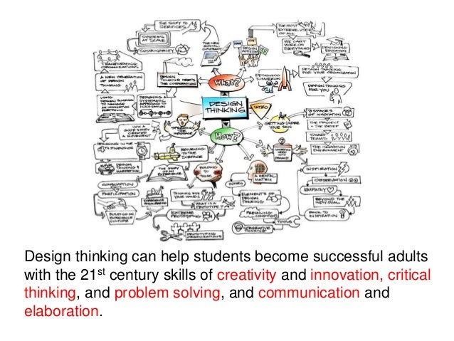 critical thinking and problem solving activities Check out these 10 great ideas for critical thinking activities and see how thinking activities that engage your students the critical thinking skills.