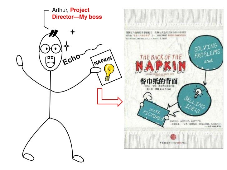 Arthur, Project Director—My boss<br />Echo<br />NAPKIN<br />