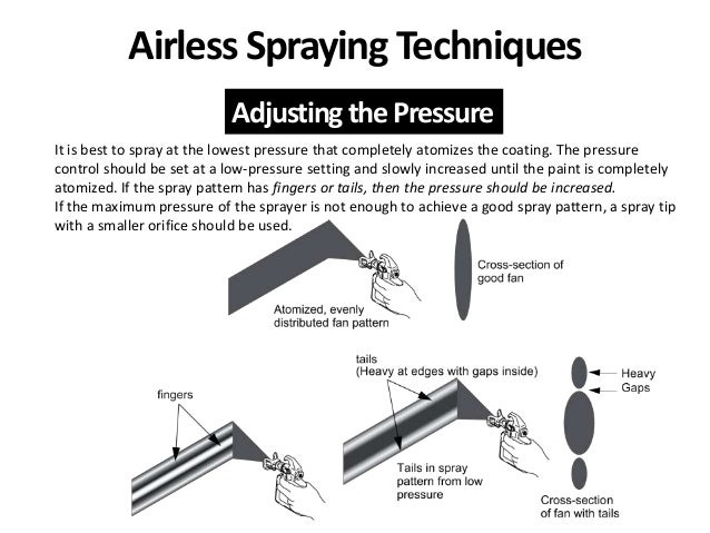 What Is Tailing When Spraying Paint