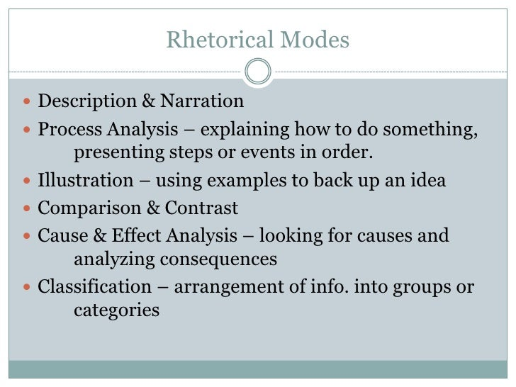 rhetorical modes quiz How to tame a wild tongue questions description is the primary rhetorical mode in the second section as it outlines the different kinds of.
