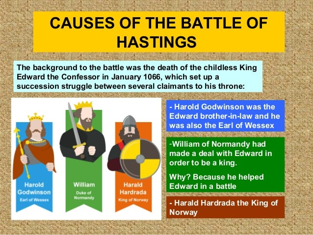 why did william win the battle of hastings Hastings is possible one of the most important battle in english history and as a result has generated much discussion as to why william was able to win the answer is not simple as not all the facts were true but also because you must take on a whole different range of factors to find out just why and how william.