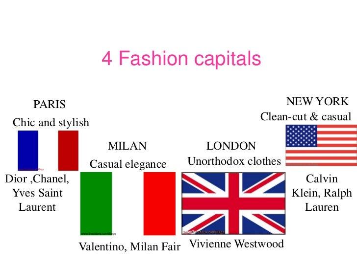 Fashion Capital London Ppt
