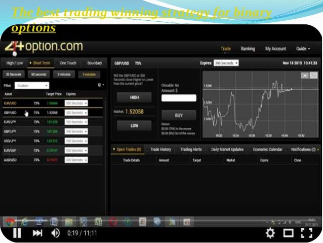 The best strategy for binary options