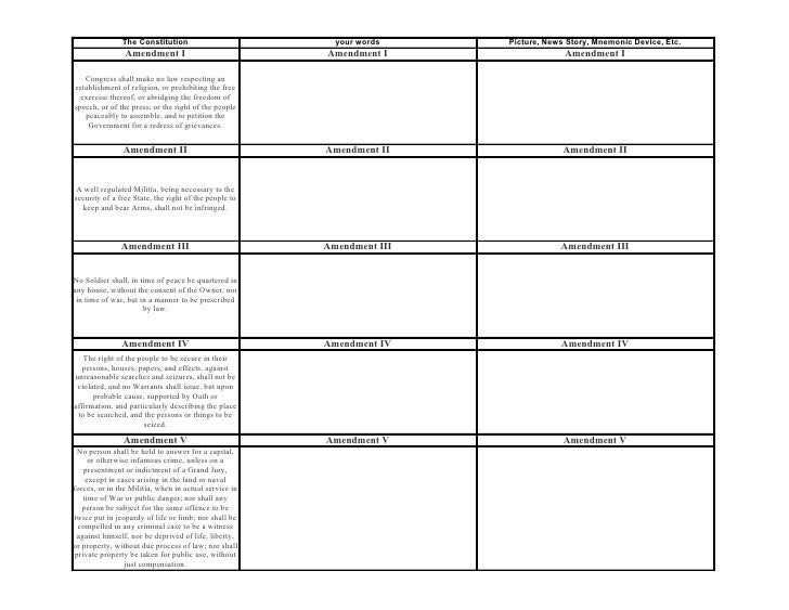 Amendments worksheet bill of rights