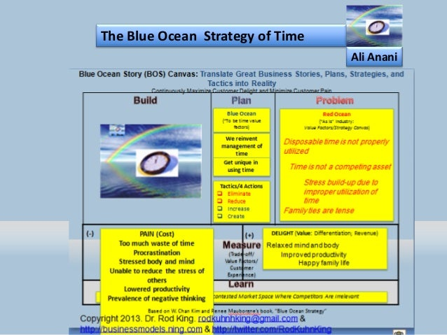 The Blue Ocean Strategy of Time                                  Ali Anani