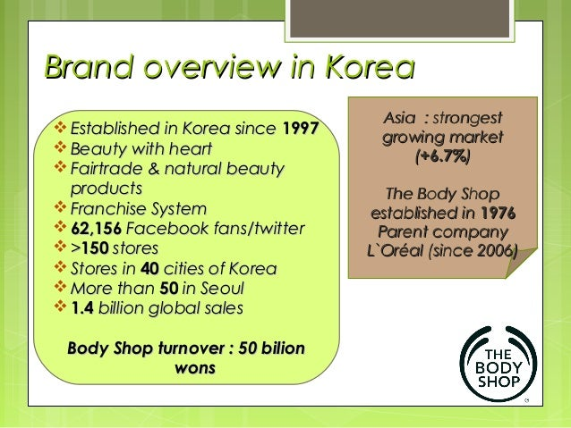 body shop strategic analysis © copyright the body shop international 1997 page 2 introduction the body shop first committed itself to an active programme of integrated ethical.