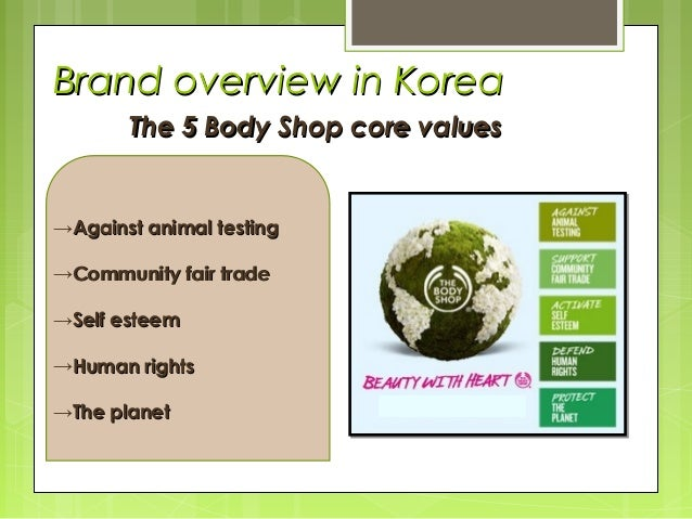 body shop analysis Download and read body shop swot analysis body shop swot analysis excellent book is always being the best friend for spending little time in your office, night time.