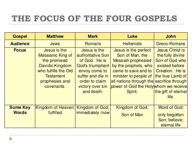 a literary analysis of the gospels of mark and matthew Special attention will be given to recent literary analysis of the parables in the synoptic gospels and the gospel of thomas the parables of jesus are found in the three synoptic gospels (matthew, mark, and luke) and the gospel of thomas.