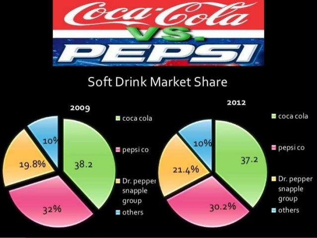 the mission and marketing stratehies of pepsi cola Refresh create inspire: a rhetorical analysis of the mission, vision and values behind the coca-cola company and the digital marketing strategies of the open happiness campaign.