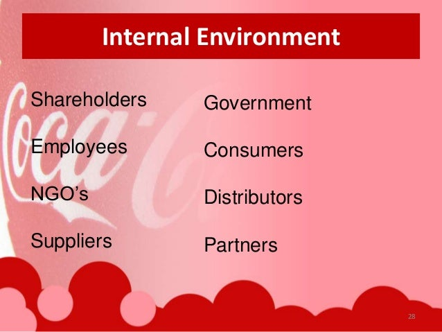 internal and external factors affecting coca cola company Marketing environment of the coca cola the coca-cola company uses effectively the as it has carefully analyze the internal and the external business.