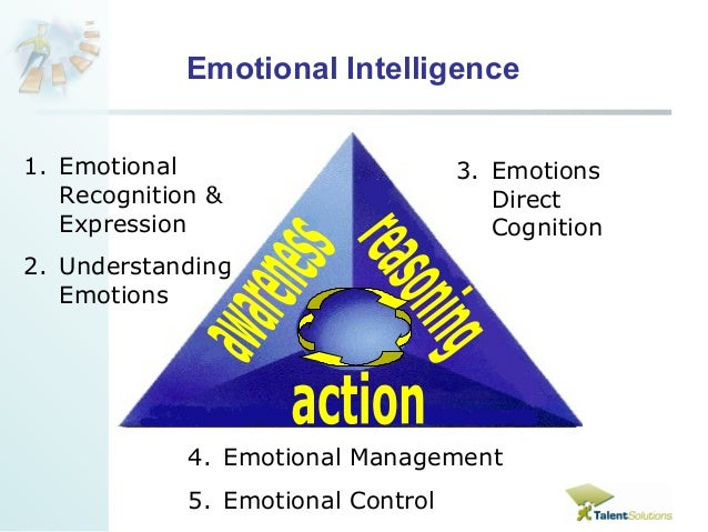 a study of emotional intelligence