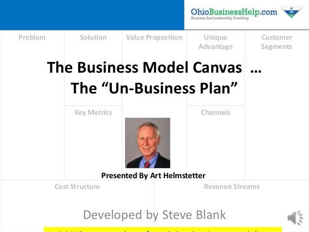 """Problem  Solution  Value Proposition  Unique Advantage  Customer Segments  The Business Model Canvas … The """"Un-Business Pl..."""