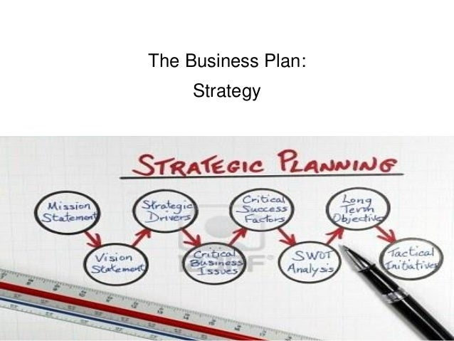 The Business Plan: Strategy - For Entrepreneurs