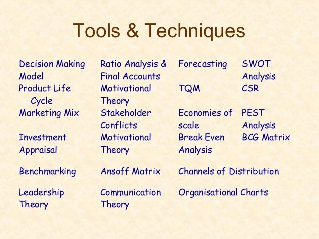 Techniques and Tools to Help You Make Business Decisions