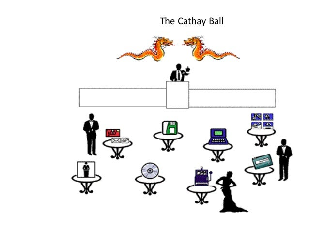 The Cathay Ball