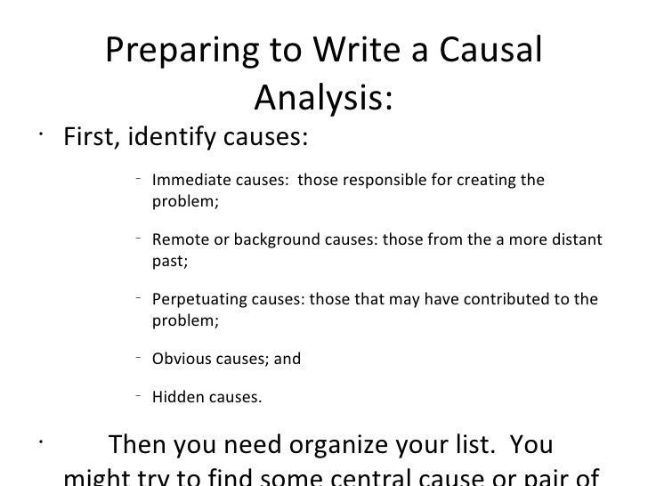 Proposal argument essay example