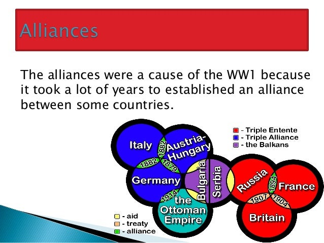world war 1 main causes essay World war 1 is often this led to a major shift in power from the may 14, 2018, from .
