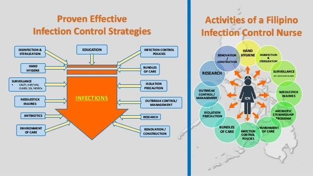Infection Control Clipart - Clipart Kid