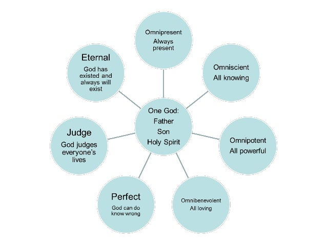 5 characteristics of good research topic