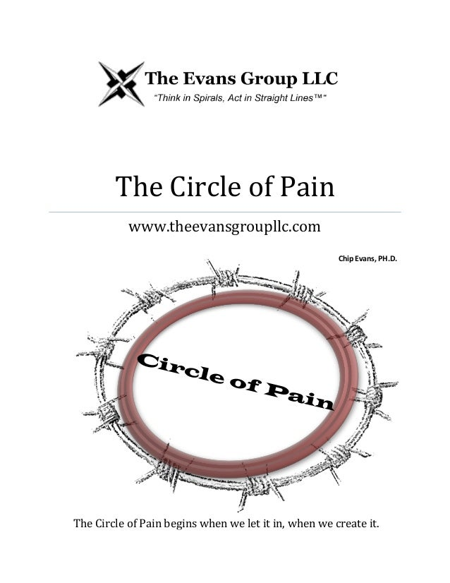 The Circle of Pain www.theevansgroupllc.com Chip Evans, PH.D. The Circle of Pain begins when we let it in, when we create ...