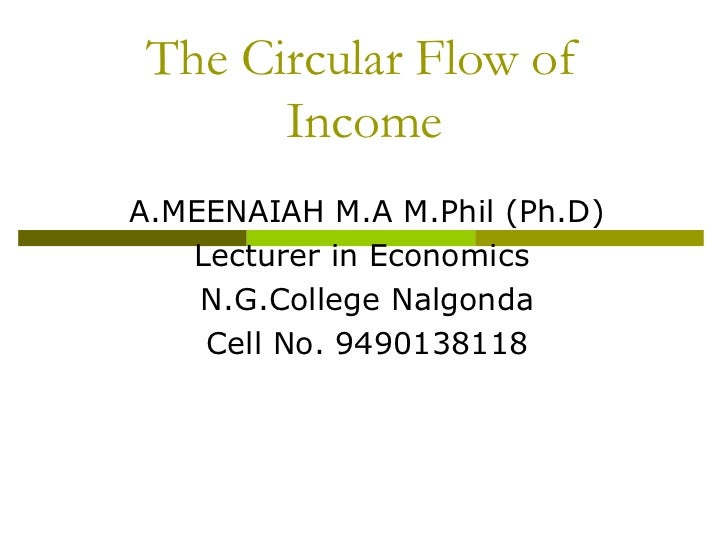 The Circular Flow of Income A.MEENAIAH M.A M.Phil (Ph.D) Lecturer in Economics  N.G.College Nalgonda Cell No. 9490138118