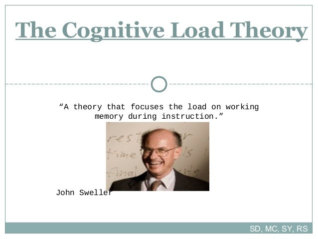 """A theory that focuses the load on working memory during instruction."" John Sweller The Cognitive Load Theory SD, MC, SY, ..."