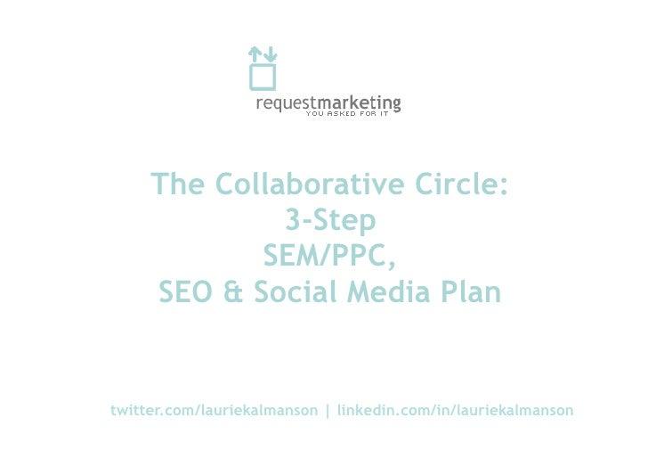 The Collaborative Circle:               3-Step             SEM/PPC,      SEO & Social Media Plan   twitter.com/lauriekalma...