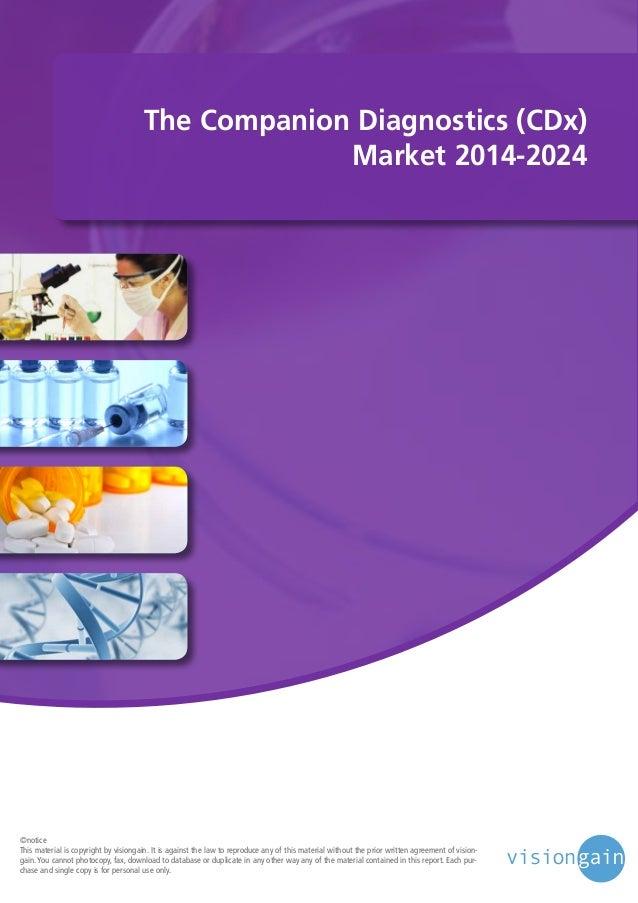 The Companion Diagnostics (CDx) 2014 2024