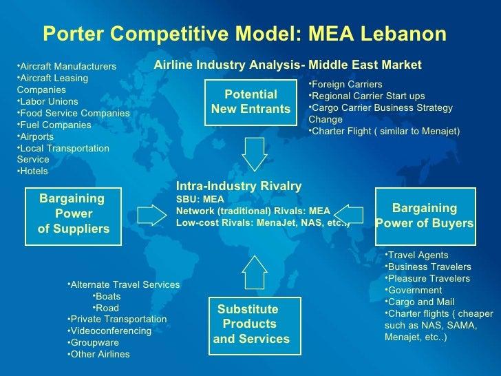 The competitive development of nationa economies - Porter s model of competitive advantage ...