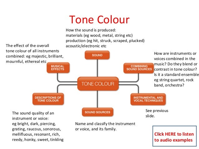 The concepts of music for Tone color definition
