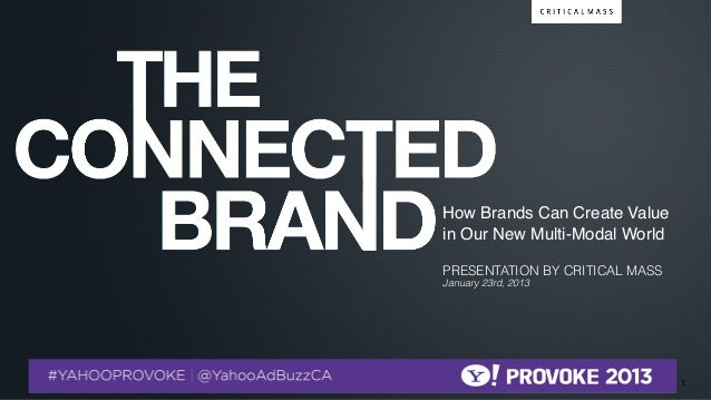 The Connected Brand
