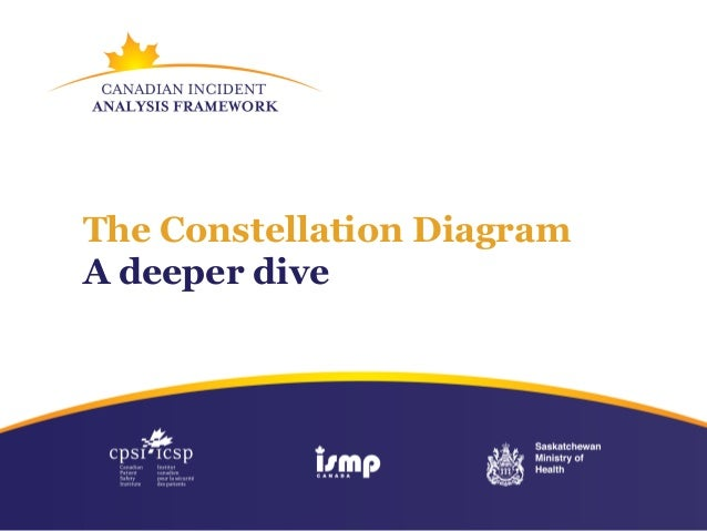 The constellation diagram a deeper dive