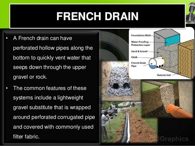 The Construction Method For Surface Drainage Housing