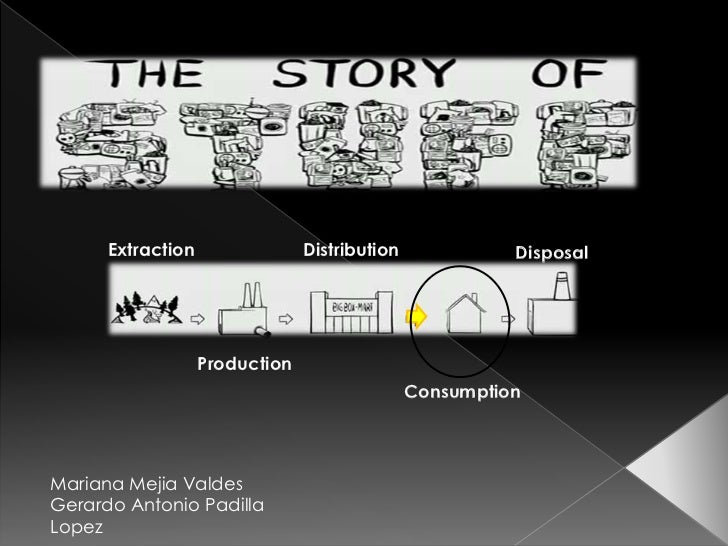 Extraction<br />Distribution<br />Disposal<br />Production<br />Consumption<br />Mariana Mejia Valdes<br />Gerardo Antonio...