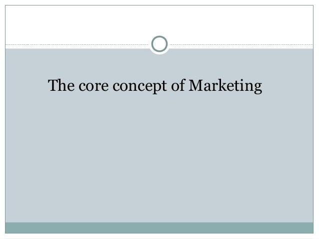 BUS203: Principles of Marketing