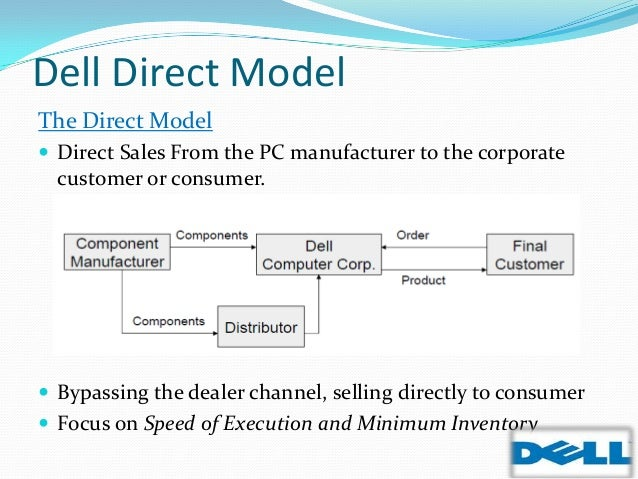 analysing the dell direct distribution channel A channel of distribution is the path that a product takes from producer to consumer distribution channels of varying length exist in modern business a direct channel of distribution is the shortest and simplest form of distribution channel it has become increasingly common since the advent of the internet.