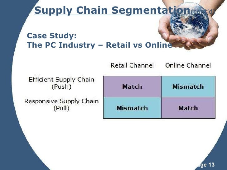 a case study of dell supply Download case study on dell's supply chain strategy (pdf), scm case  studies, dell direct model case study resources in business.