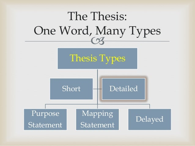types of thesis
