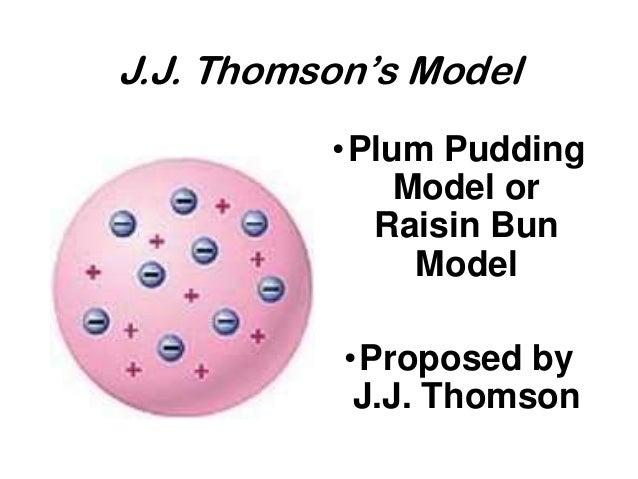 jj thomson atomic model pdf
