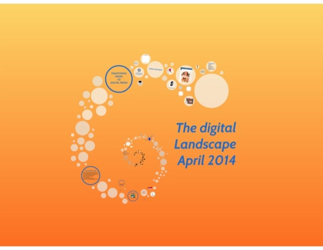 The digital & social media landscape April 2014